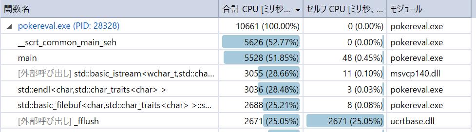 プロファイル結果